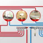 中央配水系统